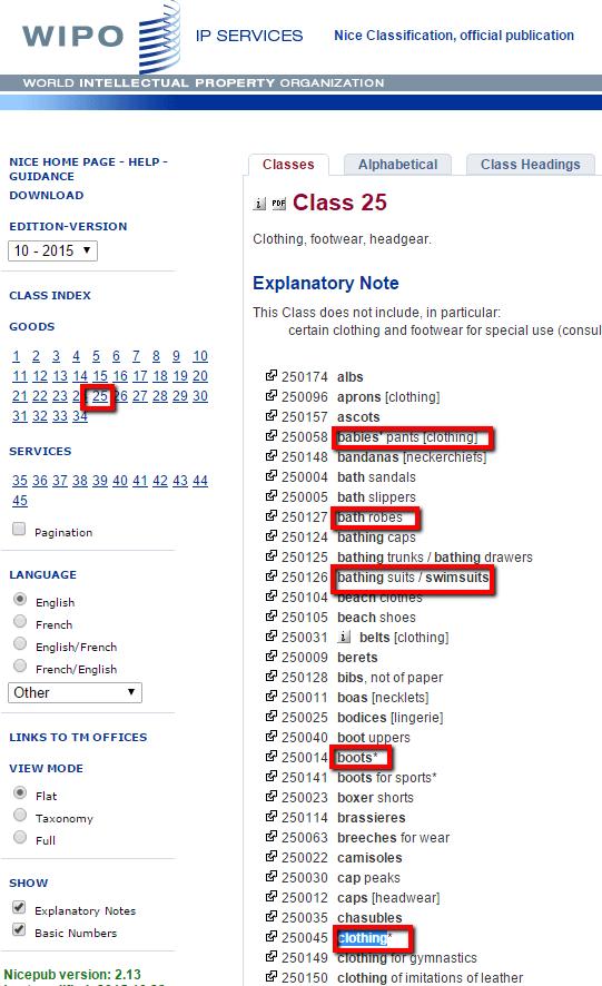 Nice Classification Trade Mark